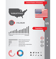 USA info graphics vector image