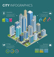 city infographics isometric city with vector image vector image