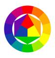 color wheel spectrum scheme selection color vector image