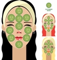 Women with facial mask of cucumber slices vector image