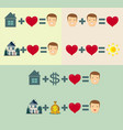 love home and money concept - equal happiness vector image