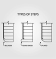 Type of steps for stair design vector image vector image