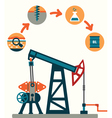 Process of oil production vector image