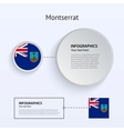 Montserrat Country Set of Banners vector image vector image