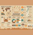 ramadan muslim islam world infographics vector image