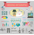 Set of vintage wedding fashion style and travel vector image vector image