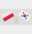 poland and south korea flags vector image