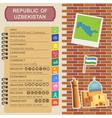Uzbekistan infographics statistical data sights vector image vector image