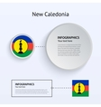 New Caledonia Country Set of Banners vector image vector image