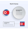 North Korea Country Set of Banners vector image vector image