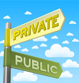 Private and Public Direction Sign vector image vector image