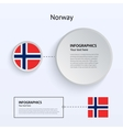 norway country set banners vector image
