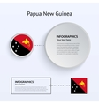 Papua New Guinea Country Set of Banners vector image vector image