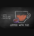 chalk drawn sketch coffee with fig vector image vector image