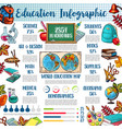 back to school and education infographic template vector image vector image