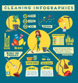house cleaning service infographics design vector image vector image