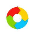 cycle loop diagram life cycle vector image vector image