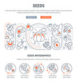 website banner and landing page seeds