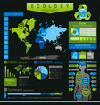 ecological icon set infographic diagram green vector image