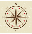 vintage compass icon vector image