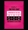 bright and bold pink price chart flyer or poster t vector image vector image