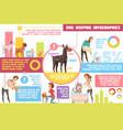 dog feeding training cartoon infographics vector image vector image