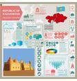 Kazakhstan infographics statistical data sights vector image