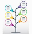 vertical timeline infographics with lamps the vector image vector image