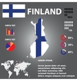 Finland Country Infographics Template vector image vector image