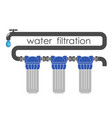 filtration water in system vector image vector image