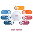visualization of business presentations by modern vector image vector image
