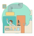 Chemist working in laboratory concept flat style vector image