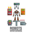 robots industry engineering technology poster vector image