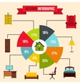 Interior infographic flat style vector image vector image