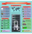 Data Protection Infographic Set vector image