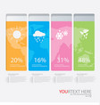 weather infographic vector image vector image