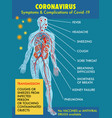 coronavirus vector image vector image