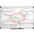 writing healthy life style words on a board vector image vector image
