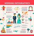 wedding template set vector image