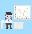 business man in office and report graph about vector image vector image