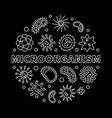 microorganism round microbiology outline vector image vector image