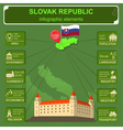 Slovakia infographics statistical data sights vector image vector image