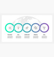 business process timeline infographics with 5 vector image vector image