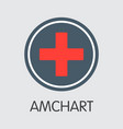 amchart cryptographic currency amc coin vector image