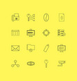 Internet technologies linear icon set simple