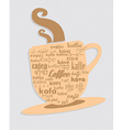 Cup of coffee in 36 different language vector image