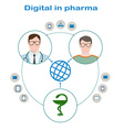 Interaction of the patient with glasses and a vector image vector image