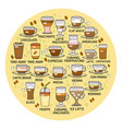 set of coffee beverage icon vector image vector image