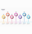 7 steps infographic design timeline chart vector image vector image