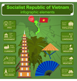 Vietnam infographics statistical data sights vector image vector image